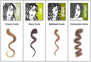 curl types